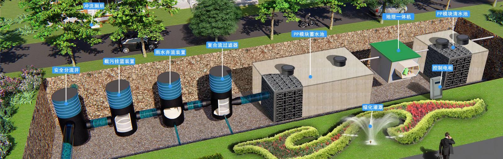 雨水收集系统过程