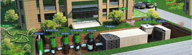 一套雨水收集系统一般多少钱?